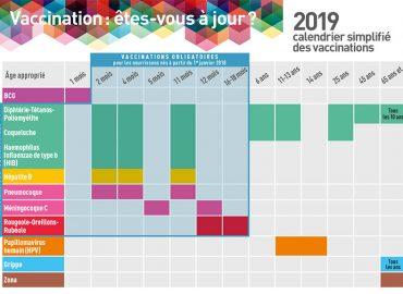 Calendrier des vaccinations 2019