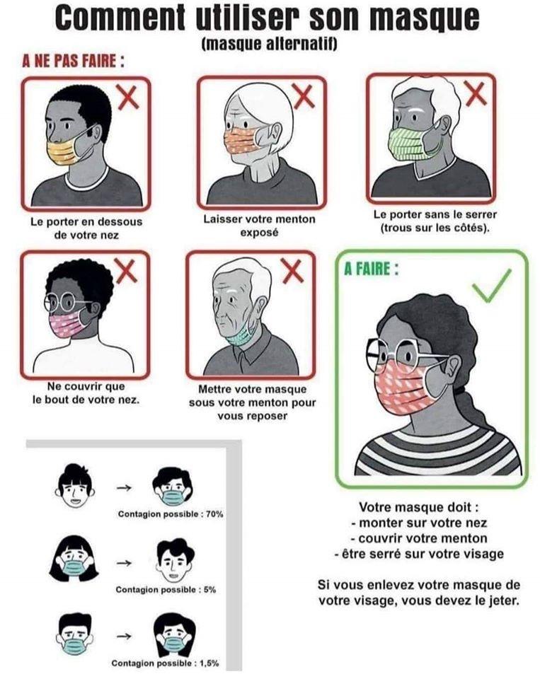 Comment utiliser son masque ?